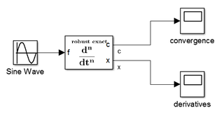 Differentiation of a sinusoidal signal: RED for Matlab/Simulink